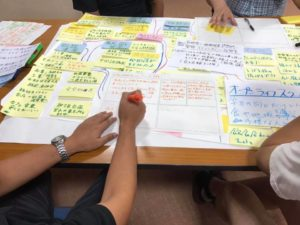 まちを使い倒す:アクションアイデアセッション